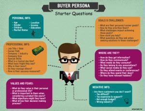 digital marketing malaysia