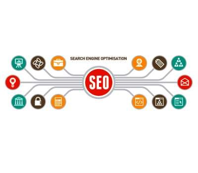 Uses of search engine optimization